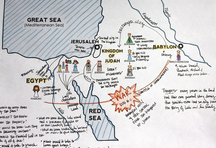 Book of Mormon story map (Lehi in Jerusalem)