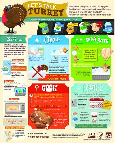 45 best Food Safety images on Pinterest Food safety, Cartoon - food safety quiz