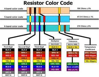 Data Eletronica Eletricidade Radio Esquemas Eletronicos Eletricidade Componentes Eletronicos