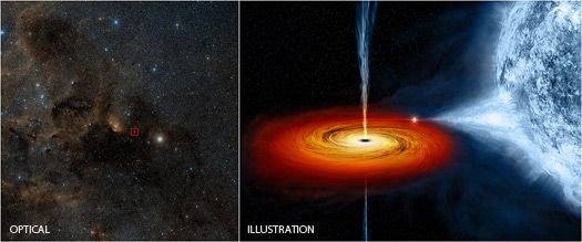 Cygnus X-1 is a black hole about 15 times the mass of the Sun in orbit with a massive blue companion star.  Astronomers used several telescopes including Chandra to study Cygnus X-1.  The combined data have revealed the spin, mass, and distance of this black hole more precisely than ever before.  Stephen Hawking lost a bet - originally placed in 1974 -- that Cygnus X-1 did not contain a black hole.