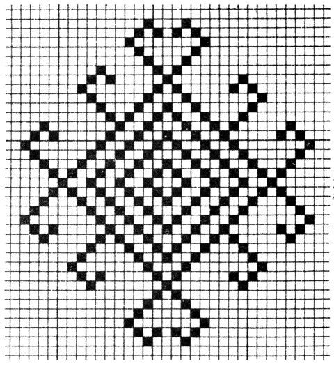 A Kiz-Kilim rug pattern