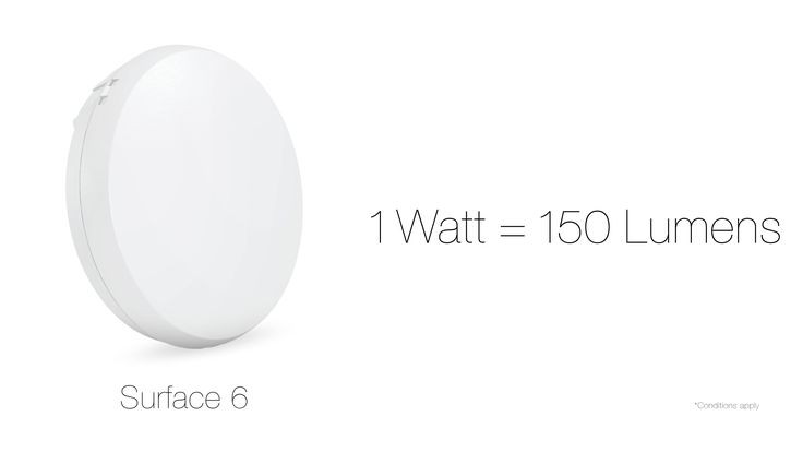 Why settle for a CFL that gives an average of 40 Lumens Per Watt, when #CorviLEDLight comes with 150 Lumens Per Watt.