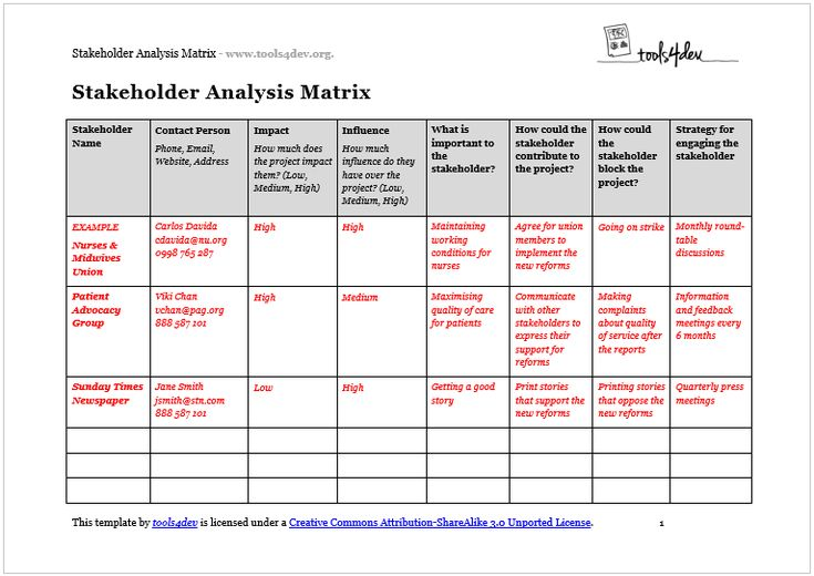 Stakeholder Analysis Matrix Template | tools4dev