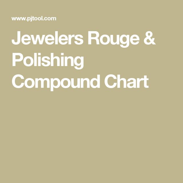 Jewelers Rouge & Polishing Compound Chart
