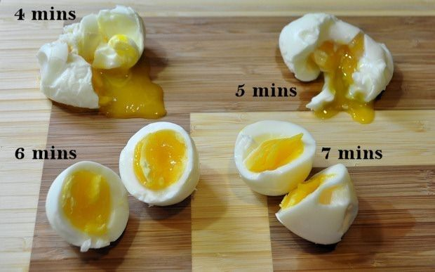 But if you must boil, follow this guide: | Community Post: 35 Clever Food Hacks That Will Change Your Life