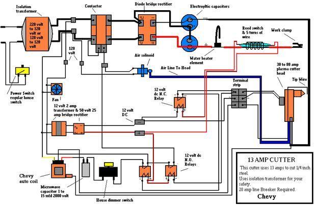 100 Cub Wiring Diagram How To Make Your Own Plasma Cutter Plasma Cnc
