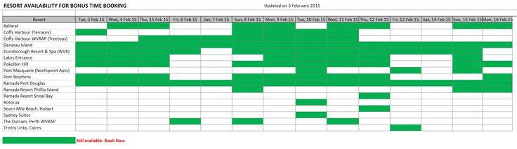 Bonus Time Availability as at 3 February 2015.