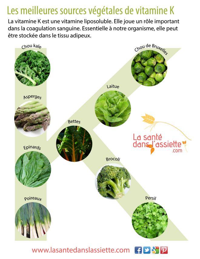 sources_végétales_vitamine_K