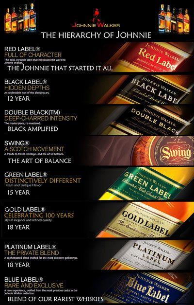 Johnnie Walker Black Label 12 Year Blended Scotch Whisky 1.75L - Crown Wine & Spirits