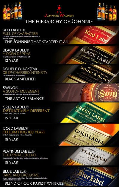 Johnnie Walker Black Label 12 Year Blended Scotch Whisky 1.75L - Crown Wine & Spirits
