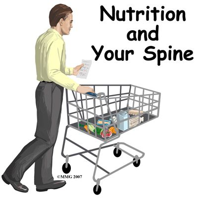 A Guide to Nutrition and Your Spine | Houston Methodist