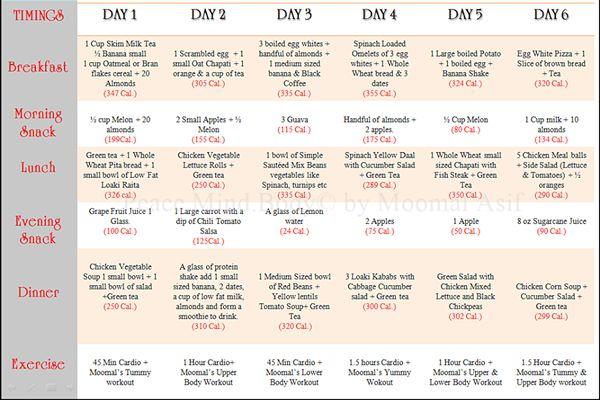 17 Best ideas about 1200 Calorie Diet Plan on Pinterest   1500 calorie diet, 1200 calorie diet ...