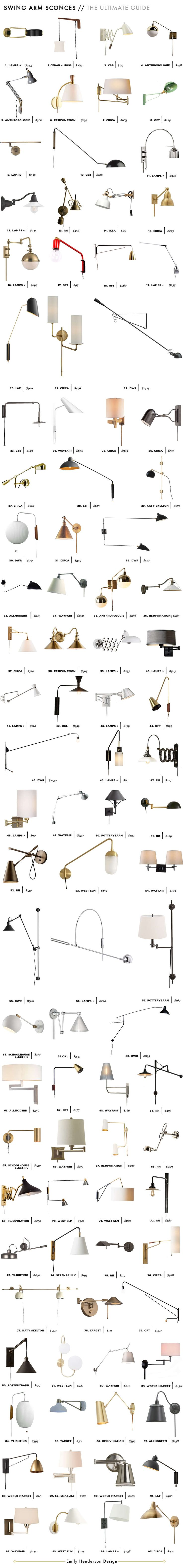 The Ultimate Swing Arm Sconce Roundup