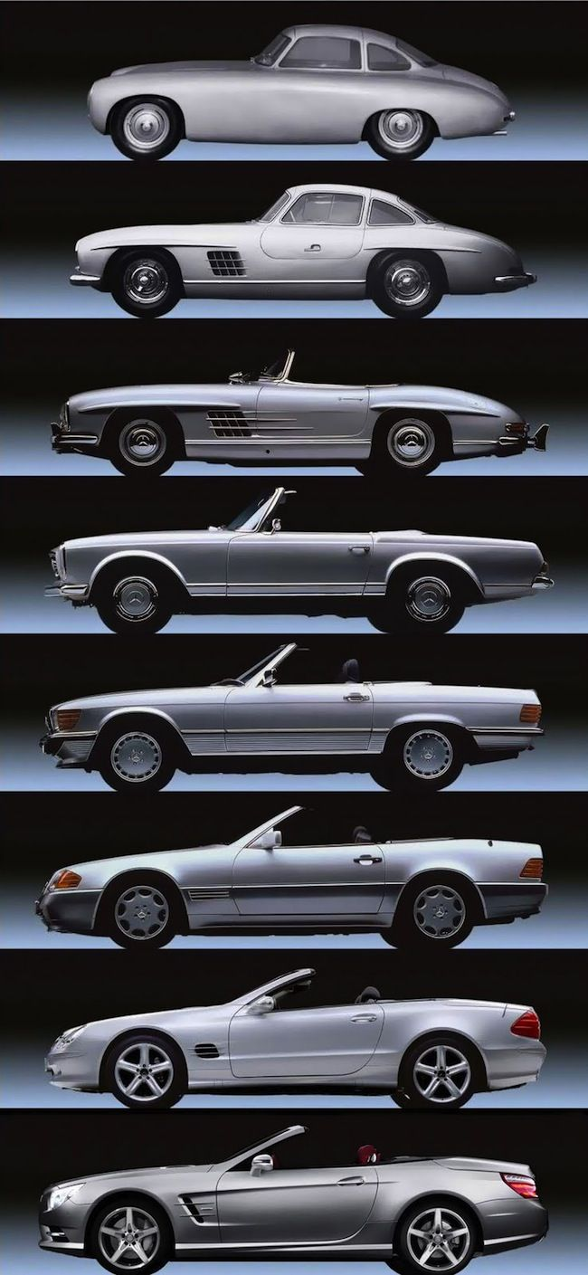 MERCEDES SL Roadster 1952-2013