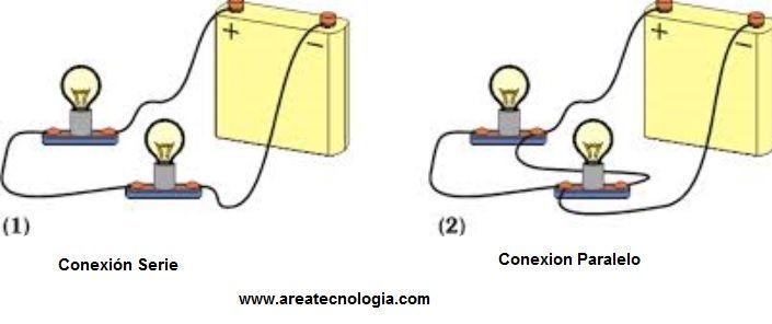 Conexion Serie Y Paralelo Tipos De Circuitos Electricos Circuito Eléctrico Circuitos Experimentos De Electricidad