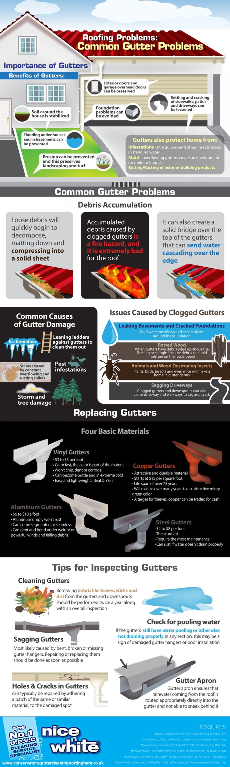58 Best Roofing Tips Images On Pinterest Infographic