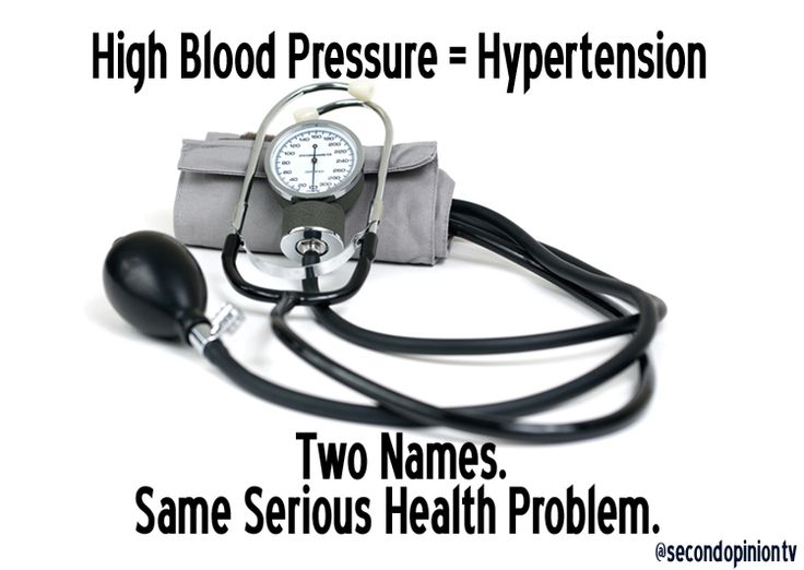 How to start a term paper about hypertension?