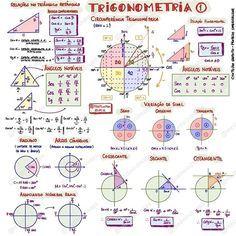 Mapa Mental  Trigonometria I Download do arquivo em altahellip