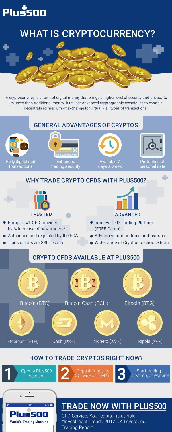 Trade The World S Most Popular Cryptocurrencie Straight From Your Phone With Plus500 App No Commission Cfd Servic Finance Cryptocurrency Dissertation Topic  Bitcoin