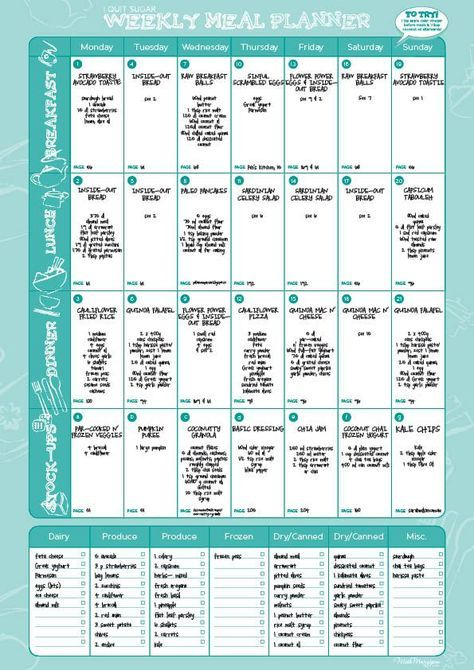 "ABOUT TO BOARD THE ""I QUIT SUGAR"" TRAIN FOR THE 8-WEEK PROGRAM (plus weekly menu planner template for FREE downloading!) 
