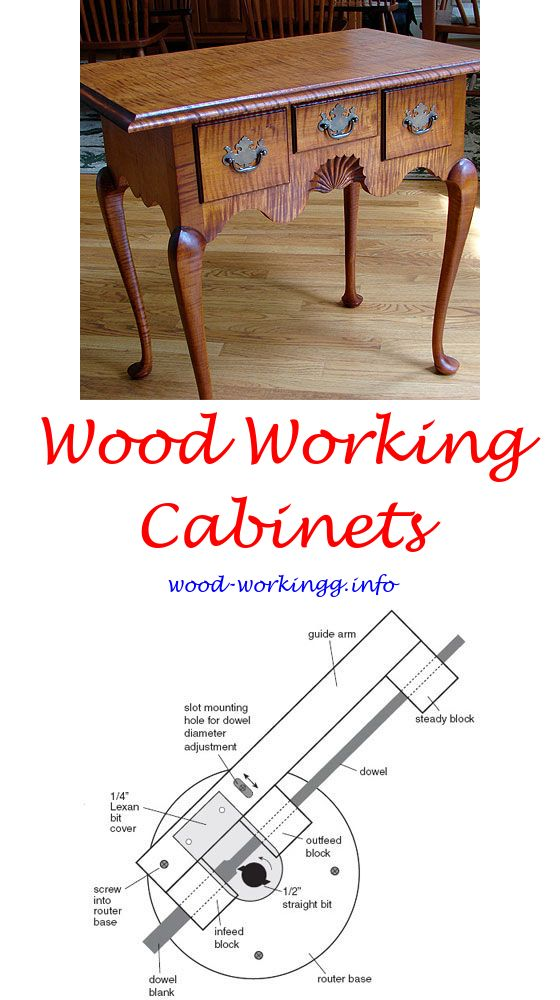 diy wood projects for beginners hobbies - traditional sideboard woodworking plan.wood working for beginners make money horse tack trunk woodworking plans wood working room tutorials 6488318496