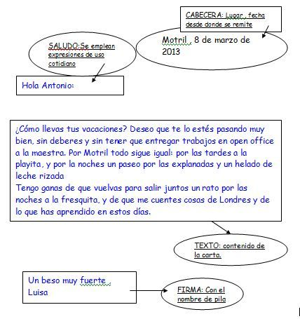 1000+ images about Carta en español on Pinterest | Ap Spanish, In ...