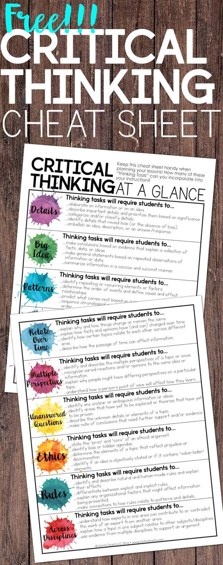 Teaching Students with Depth and Complexity