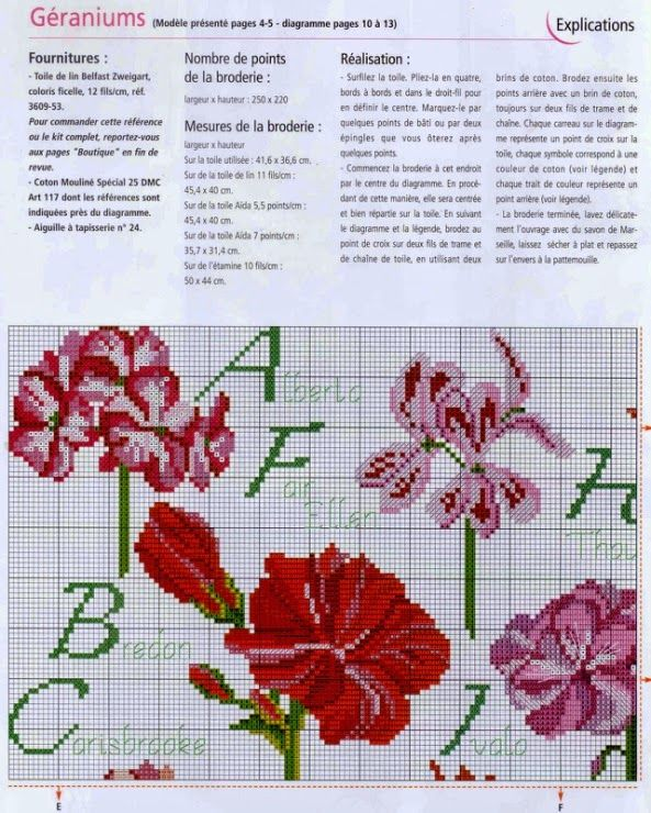 "Lovely heart things: Cross Stitch: Alphabet ""Geranium"""