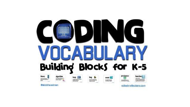 Computer Science Vocabulary Building Blocks