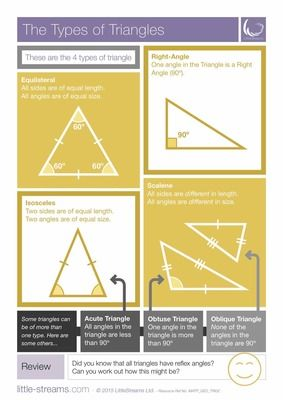 11 best geometry triangles images on pinterest geometry triangles types of triangles free poster on triangle types from littlestreams on teachersnotebook ccuart Gallery