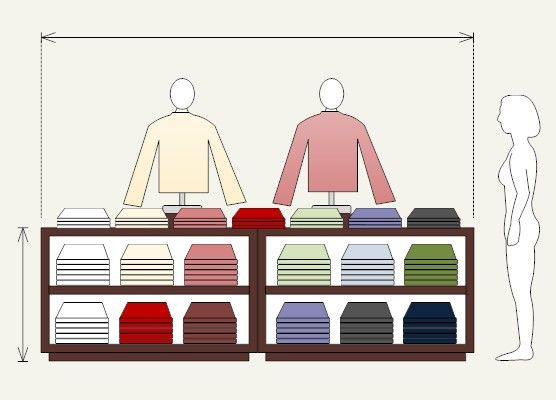 retail store planning and design manual