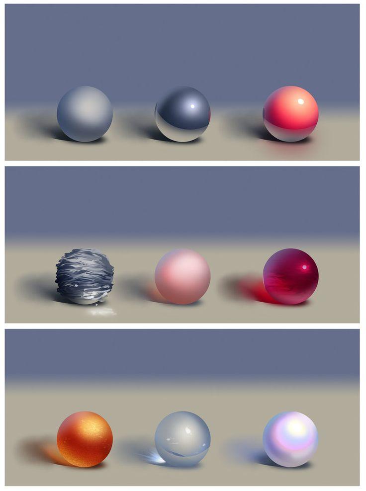 Materials study by Alumx