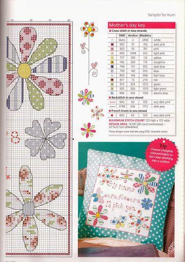 Sampler for Moms on Mothers' Day chart2