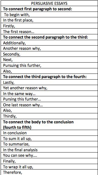 Phrases for argumentative essays