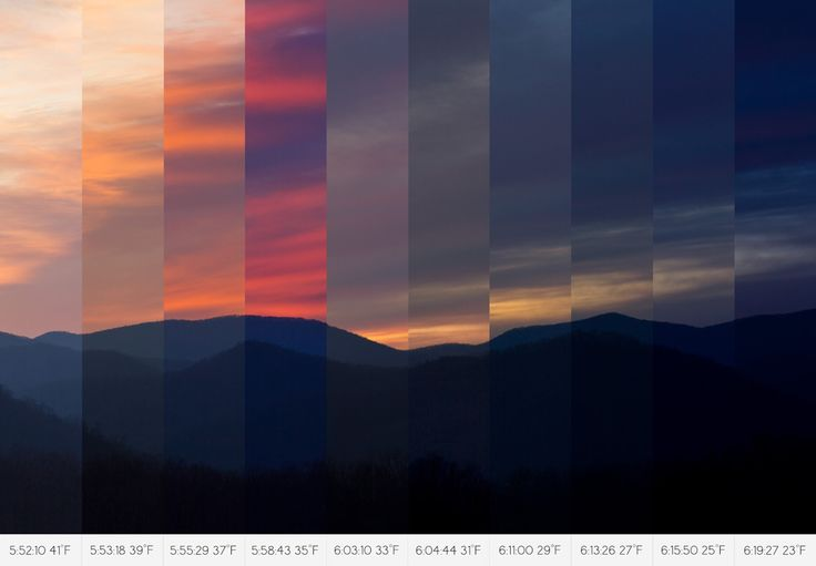Time-lapse sunset.  What a very cool photo concept for a mountain landscape!  I love the 10 different shots combined into one.  You can see how much the sky colors change from sunset to nightfall along with the time stamps and temperature change labeled below.