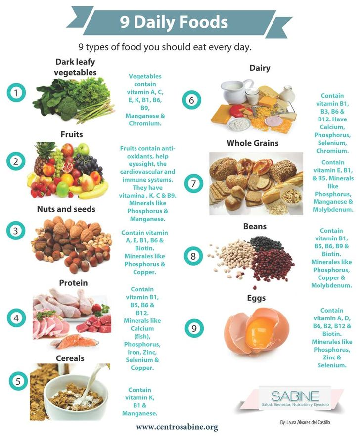 14 best healthsalud images on pinterest health vitamins and diet 9 daily food you should consume daily workwithnaturefo