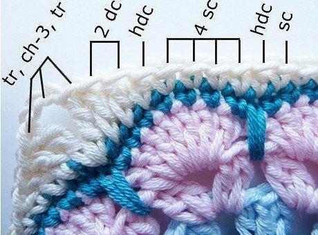 147 besten Вязаные одеяла, пледы Bilder auf Pinterest | Teppiche ...