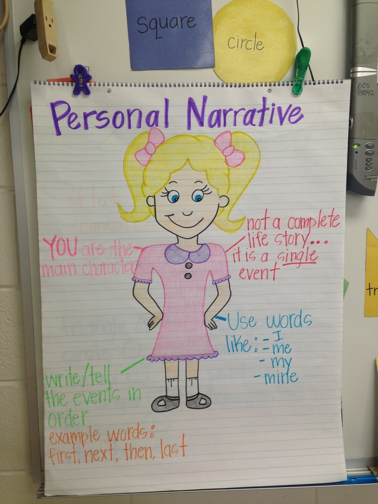 Personal essay anchor charts for first grade