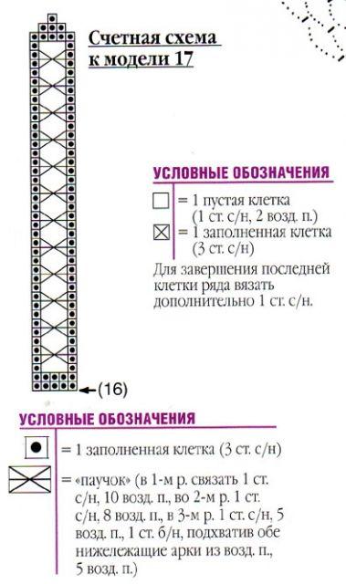 Вязаные крючком закладки для книг