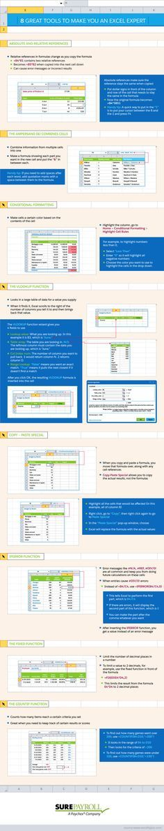 Learn Eight Helpful Microsoft Excel Tricks with This Handy Cheat Sheet