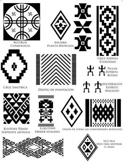hombres mapuches fotos - Pesquisa Google