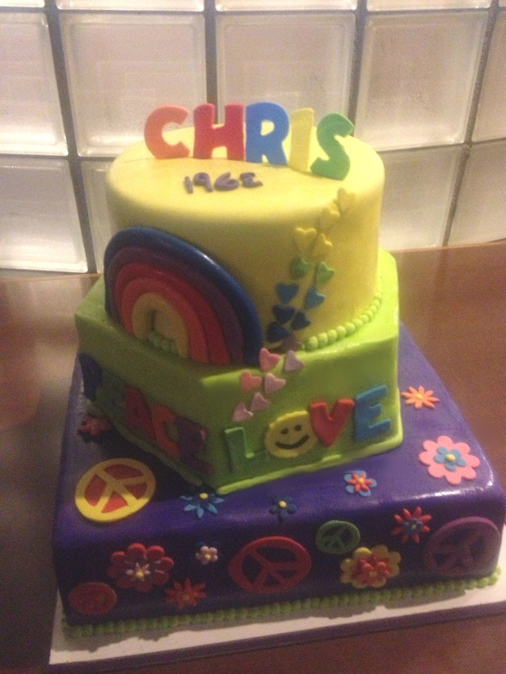 Images Of Birthday Cakes With Pam