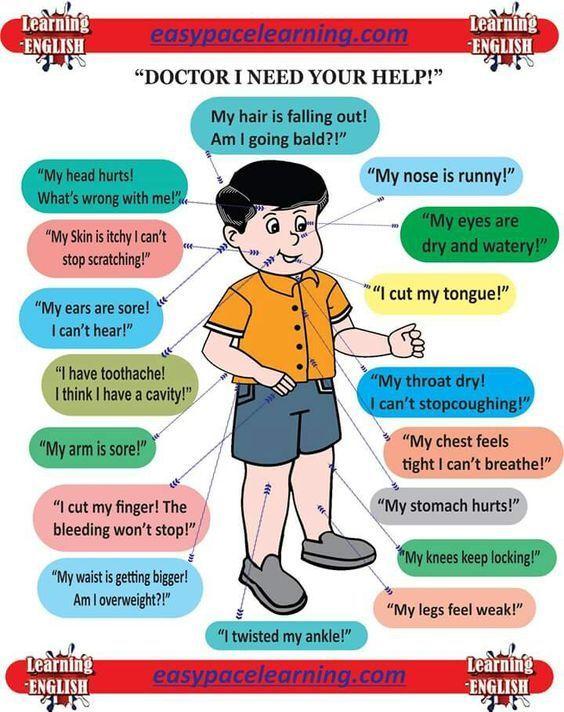 Going to the doctors guide. #english #inglés #grammar #gramática #vocabulario #vocabulary #englishcourse #teaching #englishclass #learning #FelizJueves #HappyThursday