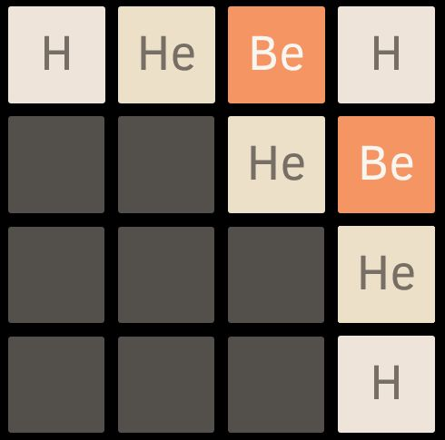 Version of the 2048 game in logarithmic representation with chemistry elements, ideal for people who do not like numbers.