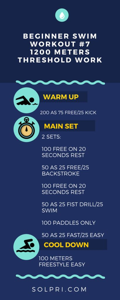 """If the swim set is too long for you, cut the main set in half.   Check out our intermediate and advanced swim sets for the day by clicking """"visit"""" on the pin.  New Swim sets posted daily, monday to friday."""