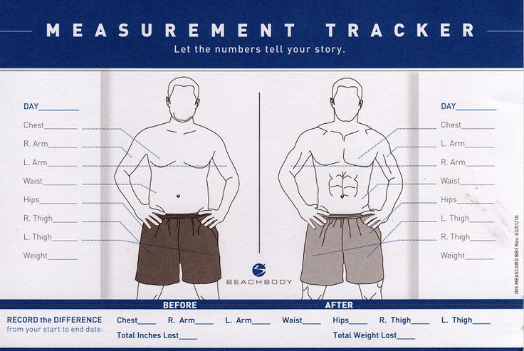 beachbody measurement tracker chart | Measurement Tracker ...