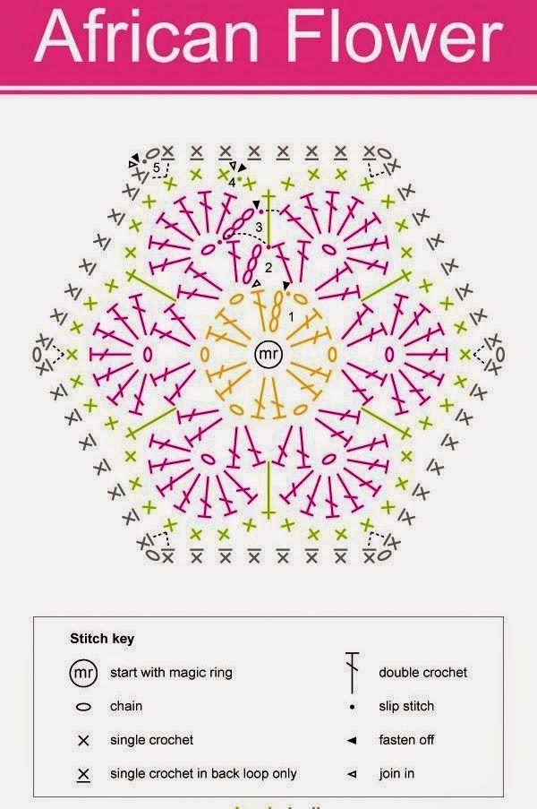 """Мотив крючком """"Африканские цветы"""". Обсуждение на LiveInternet - Российский Сервис Онлайн-Дневников"""