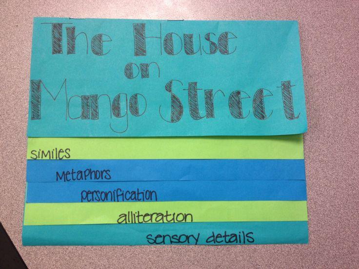 House on Mango Street flip chart