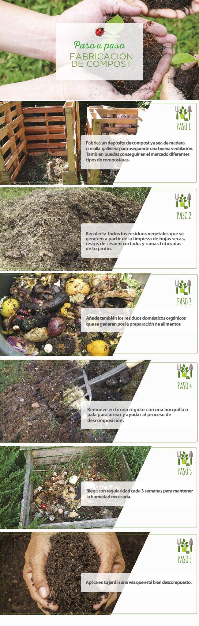 #Compost #Jardín #Tendencias #Easy