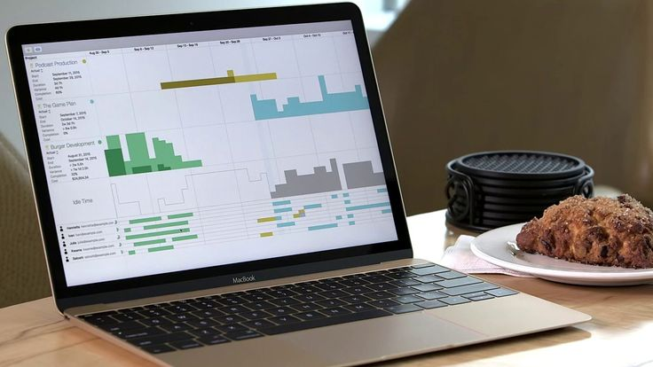 OmniPlan - project management for Mac, iPhone, and iPad - The Omni Group
